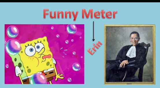 Funny Meter